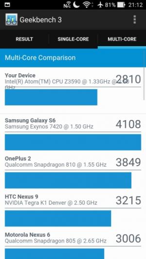 ASUS ZenFone 2 Deluxe GeekBench 04