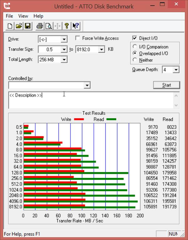 ASUS N551JK ATTO Disk Benchmark