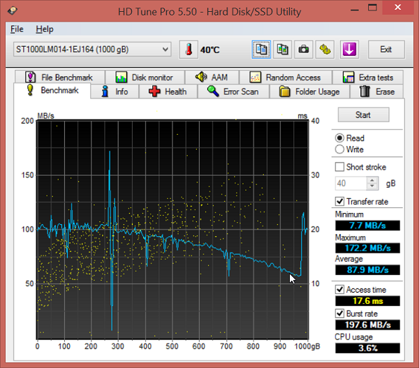 ASUS N551JK HD Tune Pro 01