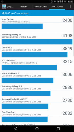 Lenovo Phab Plus GeekBench 04