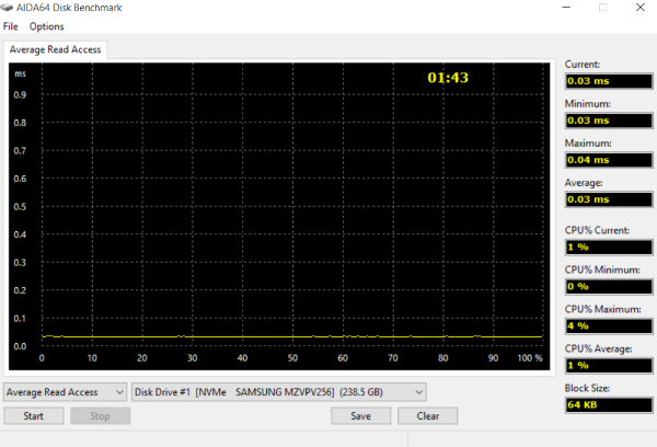 Eurocom Sky MX5 AIDA64 05