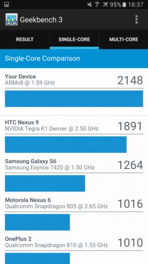 Samsung Galaxy S7 GeekBench 03
