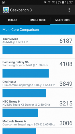Samsung Galaxy S7 GeekBench 04