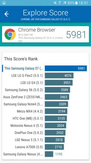 Samsung Galaxy S7 Vellamo 02