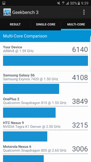 Samsung Galaxy S7 Edge Geekbench 04