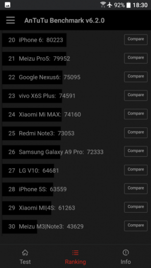 HTC 10 AnTuTu Benchmark 04