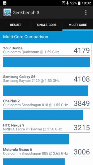 HTC 10 GeekBench 04