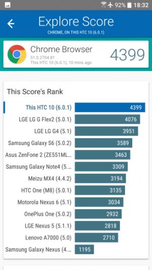 HTC 10 Vellamo 02