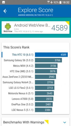 HTC 10 Vellamo 03