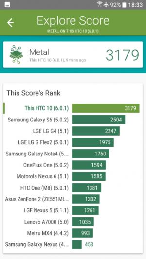HTC 10 Vellamo 05