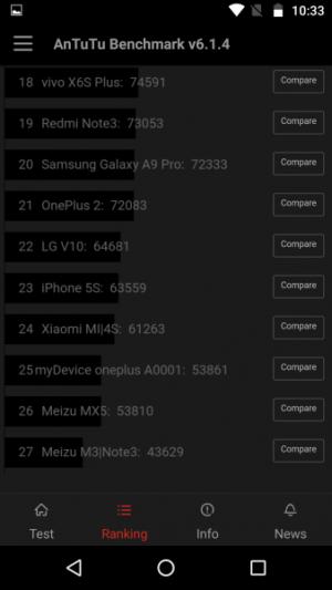 Lenovo Moto X Force AnTuTu Benchmark 04