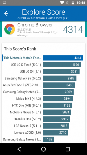 Lenovo Moto X Force Vellamo 02