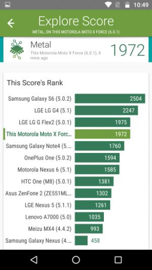 Lenovo Moto X Force Vellamo 05