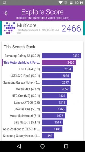 Lenovo Moto X Force Vellamo 06