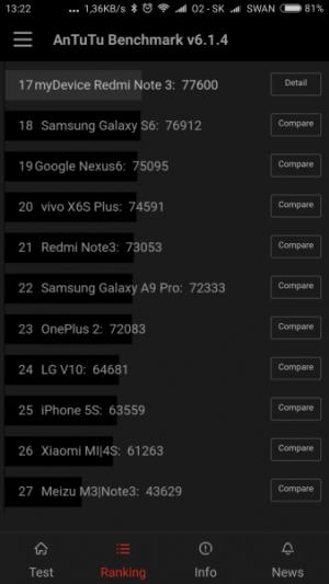 Xiaomi Redmi Note 3 Pro AnTuTu Benchmark 04