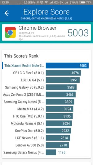 Xiaomi Redmi Note 3 Pro Vellamo 02