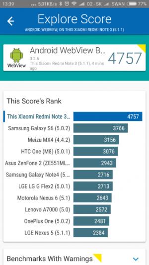 Xiaomi Redmi Note 3 Pro Vellamo 03