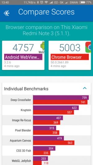 Xiaomi Redmi Note 3 Pro Vellamo 06