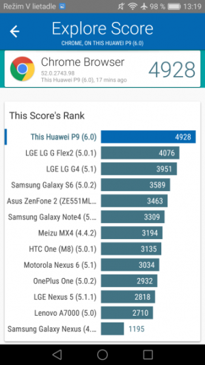 Huawei P9 Vellamo 02