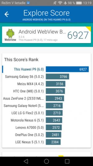 Huawei P9 Vellamo 03