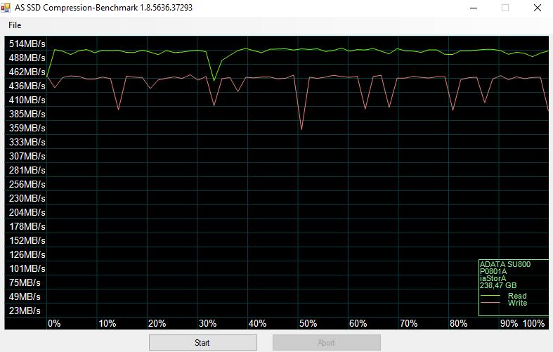 adata-ultimate-su800-256gb-as-ssd-benchmark-04